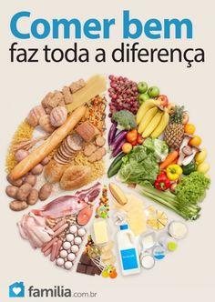 Familia.com.br | Cozinha eficiente: Como fazer refeições saudáveis e rápidas…