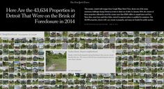 Visualizing the housing crisis in Detroit.  http://www.nytimes.com/interactive/2014/06/27/us/detroit-foreclosure-photo-mosaic.html
