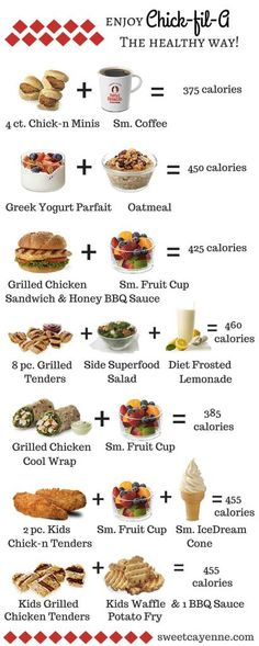 Enjoy Chick-fil-A the healthy way with these meal options for 500 calories or less. From sweetcayenne.com