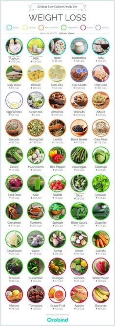 Natural Weight Loss Foods - best foods for weight loss? you probably already know the foods you eat are important. The best foods to eat for weight loss Best Low Calorie Foods, Low Calorie Recipes, Diet Recipes, Healthy Recipes, Healthiest Foods, Low Calorie Diet Plan, Smoothie Recipes, 1000 Calorie Diets, 100 Calorie Snacks