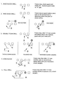 Strike Technique Drill Youth Football Drills, Football Defense, Football 101, Vikings Football, Football Is Life, Football Memes, Sport Football, Football Season, Football Stuff