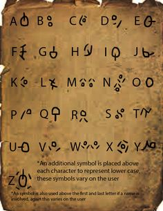 Orcish Alphabet (Alpha) by TheProphet191 on DeviantArt