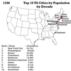 America S 10 Biggest Cities In Every Decade Going Back To 1790