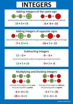 Education Discover Integer Operations Poster by Steven Nicholas Math Charts Maths Solutions Gcse Math Math Notes Math Formulas Math Vocabulary Math Strategies Math Tips Grade Math Math Strategies, Math Resources, Math Tips, Gcse Math, Math Tutor, Math Charts, Math Poster, Math Vocabulary, Math Formulas