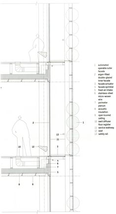 < Details / Elevations / Sections Building Skin, High Rise Building, Building Facade, Building Structure, Architecture Drawings, Facade Architecture, School Architecture, Sustainable Building Design, Curtain Wall Detail