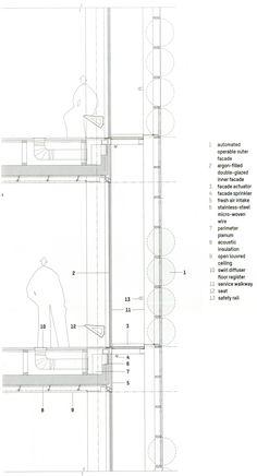 Automated sunshading façade [148] | filt3rs