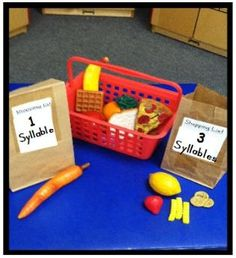 """Iadd a basket of all of the play foods and paper bags labeled 1 syllable, 2 syllables, 3 syllables, and 4 or more syllables. The kids clap the syllables of the food items and put them in the correct shopping bags. Their partner will check them out at the cash register by taking items out of the bag and """"checking them out"""" to see if they are in the correct bag."""