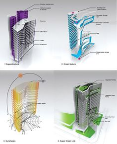 Article source: T. Hamzah & Yeang Sdn Bhd Spire Edge office tower stands as an iconic landmark on a new IT park located in Manesar, Gurgaon, India. The tower is a 21 storey building accommoda… Green Architecture, Concept Architecture, Sustainable Architecture, Sustainable Design, Architecture Design, Architecture Sketches, Computer Architecture, Building Concept, Building Design