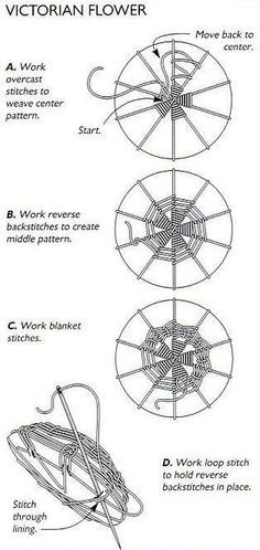 Αποτέλεσμα εικόνας για how do you make dorset buttons Diy Buttons, Crochet Buttons, How To Make Buttons, Teneriffe, Button Art, Button Crafts, Dream Catcher Patterns, Dorset Buttons, Gods Eye