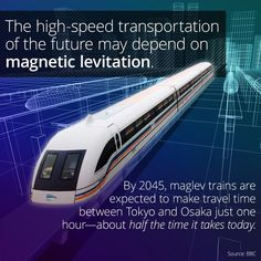 The Future Of Transportation Depends On Magnetic Levitation