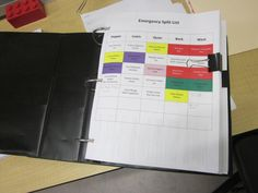 How about a split list with the dismissal procedure color coded?  Nice!