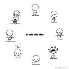 Physics....