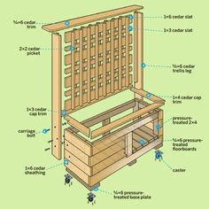 How to build a privacy fence planter - an exploded view of planter/trellis construction
