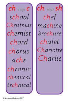 Reading list: Alternative pronunciation of ch Phonics Rules, Phonics Lessons, Phonics Words, Phonics Worksheets, English Phonics, Teaching English Grammar, English Writing Skills, English Language Learning, Learning Websites For Kids