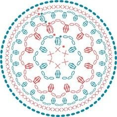 Crochet Mandala - Chart