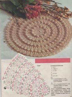 Круглый коврик с шишечками связанный крючком. Схемы вязания крючком ковриков на пол | Я Хозяйка