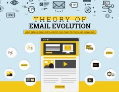 The Theory of Email Evolution [Infographic] | Social Media Today