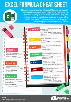 HB Services: Excel Formula Cheat Sheet – Excel formulas and functions – Basic Excel Formulas Computer Shortcut Keys, Computer Basics, Computer Help, Computer Programming, Computer Tips, Computer Lessons, Computer Science, Excel Tips, Excel Hacks