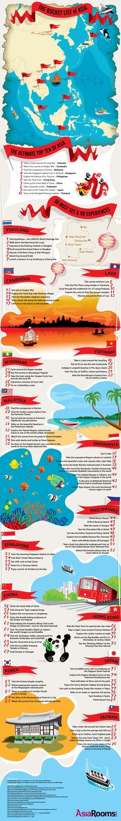 ⭐️ The Bucket List of Asia features 90 must see and do experiences for travellers visiting the popular destination for backpackers and gap year traveler. http://visual.ly/bucket-list-asia
