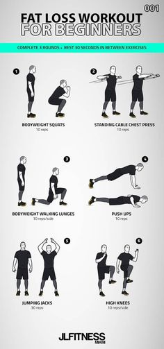 Fat Loss Workout for Beginners: 001 - Real Time - Diet, Exercise, Fitness, Finance You for Healthy articles ideas Fitness Workouts, At Home Workouts, Ab Workouts, Weight Loss Plans, Weight Loss Program, Weight Loss Tips, Weight Gain, Diabetes Mellitus Typ 2, Health And Fitness Tips