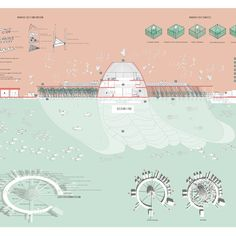 """Winners of the 2020 Laka Competition interpret """"Architecture that Reacts"""" - Floating Architecture, Water Architecture, Concept Architecture, Architecture Diagrams, Architecture Portfolio, Architecture Presentation Board, Presentation Boards, Architectural Presentation, Architectural Models"""