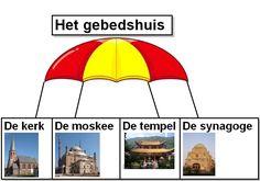 Miniatuurafbeelding voor de versie van 13 mei 2013 om 07:43 Dutch Language, Vocabulary, School, Projects, Studying, Log Projects, Blue Prints, Schools, Vocabulary Words