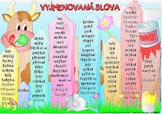 Výsledek obrázku pro slovn� druhy Word Search, Words, Children, School, Autism, Young Children, Boys, Kids, Child
