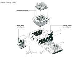 Concept image of the apartment building Canterbury, Architecture Plan, Layout, Concept, How To Plan, Park, Infographics, Image, Drawings