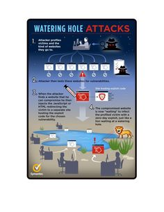 Waterhole Attack by Symantec Dark Net, Computer Virus, Site Hosting, Security Tips, Identity Theft, Computer Hardware, Cloud Computing, Vulnerability, Cyber
