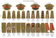 royal military uniform - Google Search