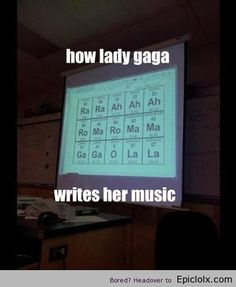 How Lady Gaga Writes Her Music