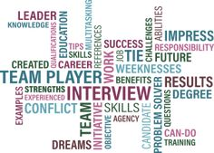 The Benefits of Human Resource Management System