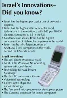 hi tech Israel