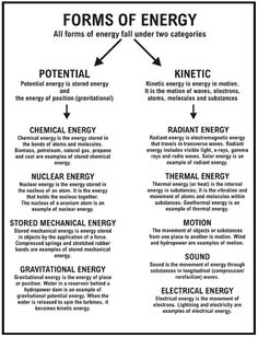 Potential or Kinetic Energy Worksheet | Classroom Science ...