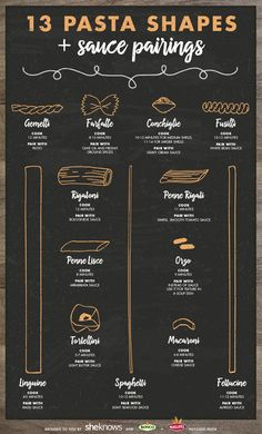 13 Pasta and their perfect sauce pairings - Infographic design and illustration made for SheKnows.com #GraphicDesign
