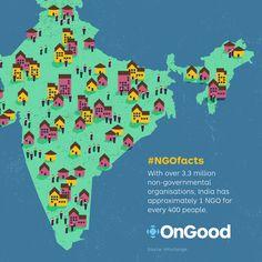 With over 3.3 million NGOs, #India has approximately one NGO for every 400 people: #NGOfacts