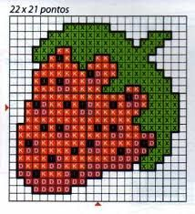 Imagen relacionada Tiny Cross Stitch, Cross Stitch Fruit, Cross Stitch Kitchen, Cross Stitch Bookmarks, Cross Stitch Flowers, Cross Stitch Designs, Cross Stitch Patterns, Perler Bead Emoji, Swedish Weaving