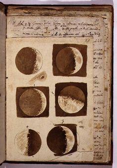 Drawings of the moon by Galileo Galilei, January 7, 1610