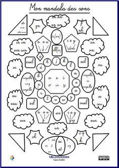 Le mandala des sons - Document d'instit.info. Visuel très intéressant pour avoir une vision globale des sons, rapprocher ceux qui se prononcent de la même manière, comprendre ce qui change la prononciation des consonnes. Très bien conçu.