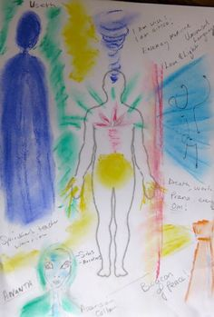 for more info on having your own personalised drawing & explanation of the  beings around you