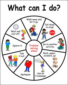 What Can I Do? problem solving wheel to empower your students!