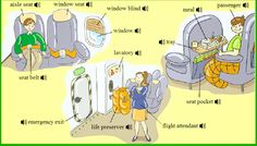 Forum | ________ English Vocabulary | Fluent LandVocabulary: in the Plane | Fluent Land