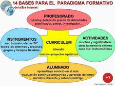 CHISPAS TIC Y EDUCACIÓN. Blog Pere Marquès: ¿Cómo enseñar en la Era Internet? ¿Cómo aprender?