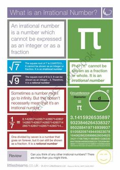 What is an Irrational Number? | Skills Poster from LittleStreams on TeachersNotebook.com -  (1 page)  - A simple skills poster on the subject of Irrational Numbers. Just because a number might go on forever, doesn't make it an Irrational Number. Download to find out why.