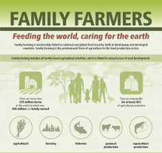 New Infographic: Family farming is inextricably linked to national and global food security. Both in developing and developed countries, family farming is the predominant form of agriculture in the food production sector.