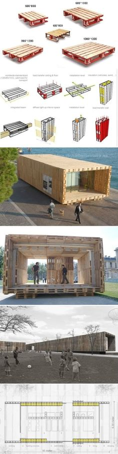 houses-built-with-pallets . - pallet house/shed - Container Buildings, Container Architecture, Architecture Design, Prefab Homes, Modular Homes, Casas Containers, Pallet House, Shipping Container Homes, Pallet Furniture