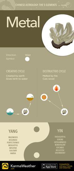 Chinese Astrology Elements: Metal #KarmaWeather