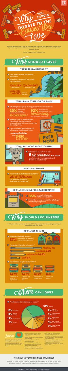 Infographic: A Look at the Classy Community