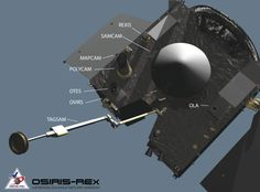 OSIRIS-REx REXIS is Bound for Asteroid Bennu | Watch the Launch of REXIS Video and Gallery MIT's REXIS is bound for asteroid Bennu – Instrument will help OSIRIS-REx mission identify locations for collecting an asteroid sample. Scientia — NASA Instrument to Use X-Rays to Map an Asteroid – NASA's OSIRIS-REx spacecraft w... |  http://www.freedawn.co.uk/scientia/2016/09/10/rexis-bound-asteroid-bennu/