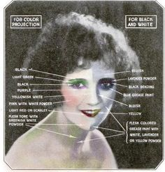 Authentic 1920s Makeup Tutorial. Theater and movie makeup is heavier than real life women's makeup.
